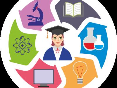 Вниманию учащихся 8-х - 11-х классов средних общеобразовательных учреждений, лицеев, гимназий, учащихся НПО, СПО!